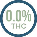 cbd wholesale in oklahoma 0.0% THC